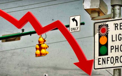 Less Driving Amid Outbreak is Hurting Red Light Camera Revenue — Which is Great
